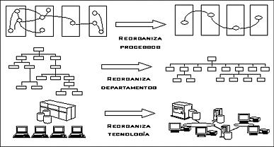 Sistema de Gestão e Informação Hospitalar - Hosix-V